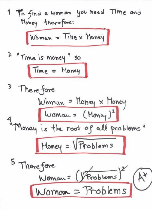 rumus persamaan wanita